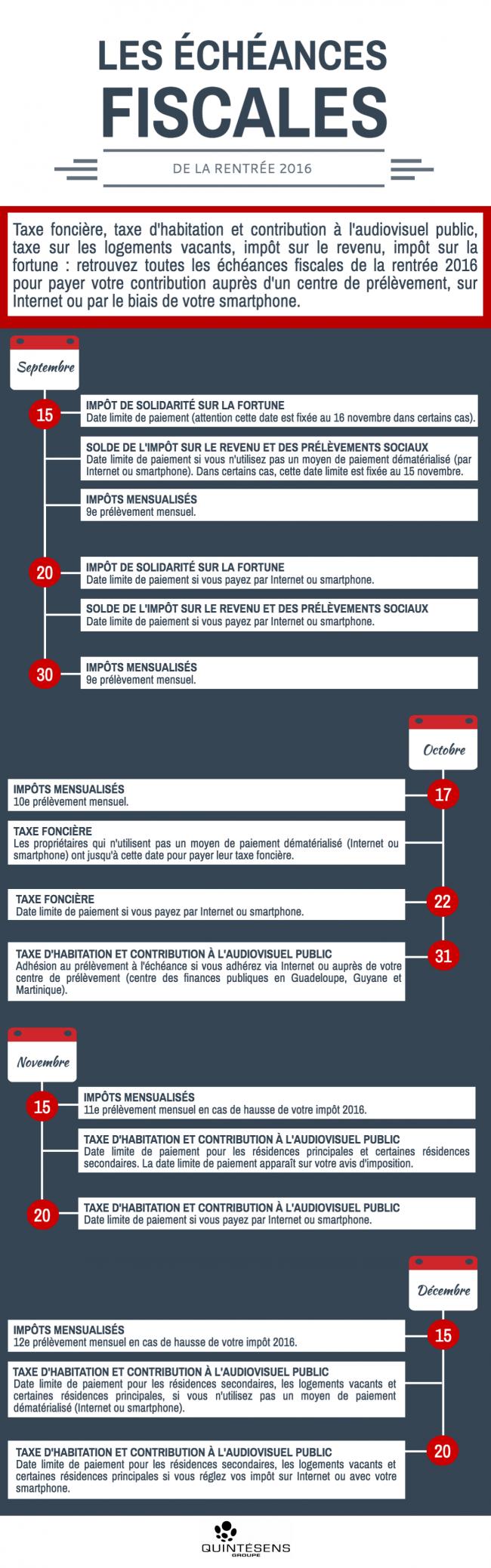 Calendrier Fiscal 2016 Les Echeances De La Rentree
